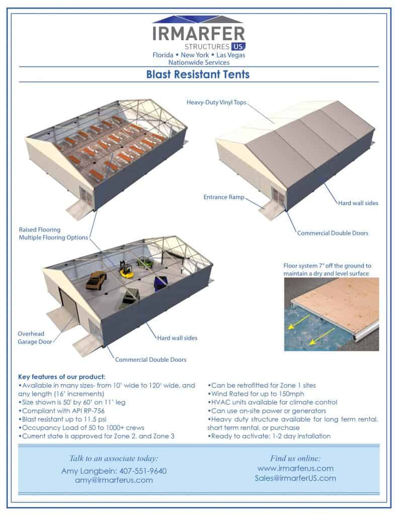 Blast Resistant Structure Tents - Irmarfer Structures US